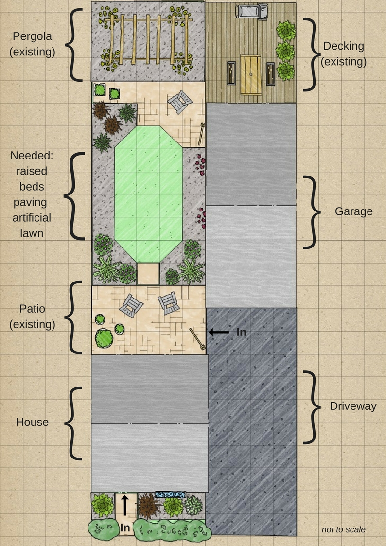 My Garden Plans for 2018
