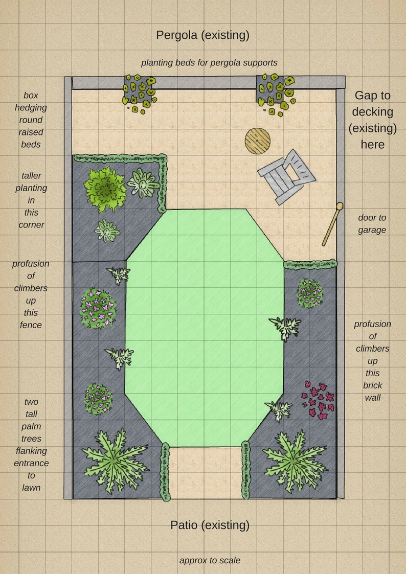 My garden plans for 2018 showing raised beds, lawn and paving